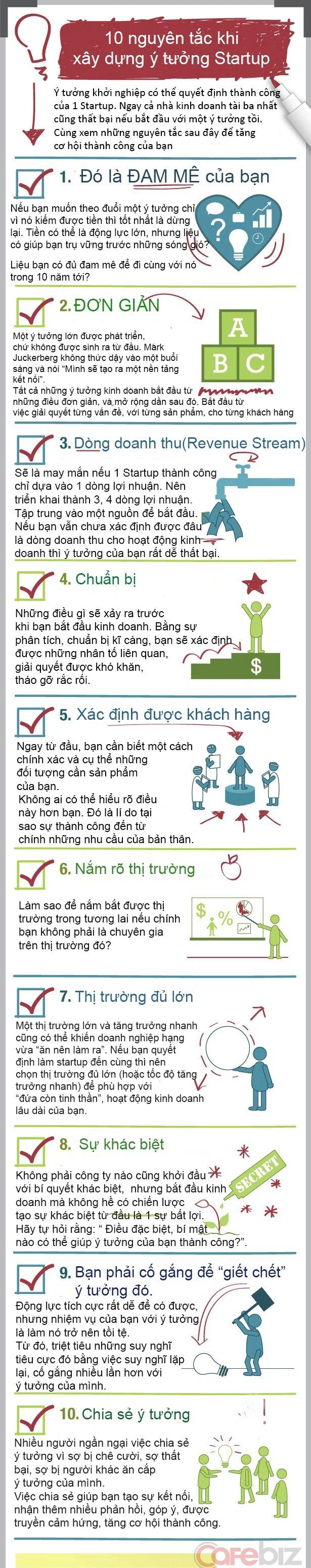 infographic-10-nguyen-tac-khi-xa